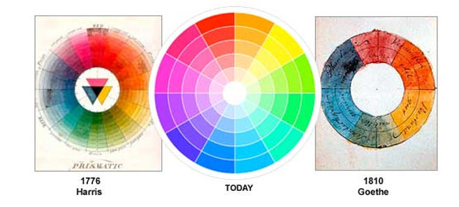 Colors Personality Color Wheels