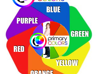 Different Color Personalities teach us how to be Successful.