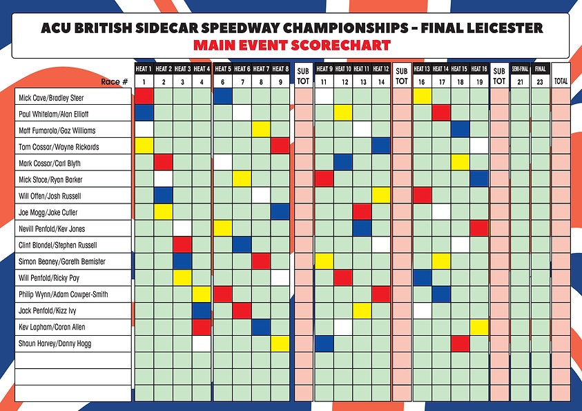 BELLE VUE CHART RESULTS copy.jpg