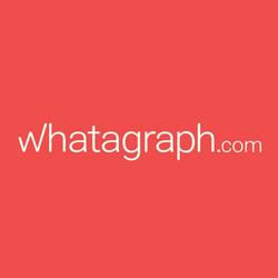 whatagraph