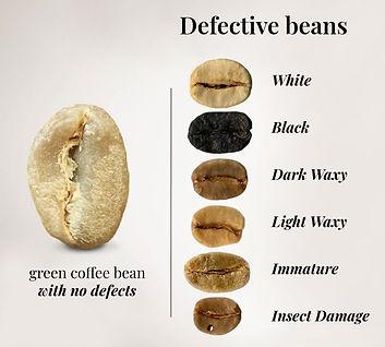 defective-beans.jpg