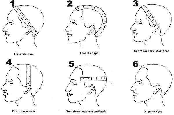 measure-head-for-wig.jpg