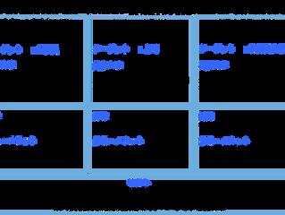 高密度化は3つの階層でアプローチする