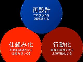 行動変容の3つの戦略