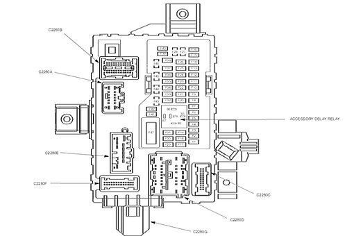 fmc drift electrical and wiring tech 2005 fuse and relay diagram 2011 ford mustang interior fuse box