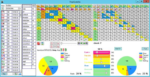 Flopgodzilla | Программы для покера