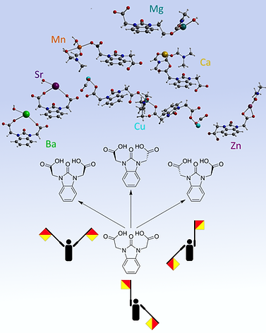 coordination preference of benzimidazolone linkers in a coordination polymer made with diferent metal ions