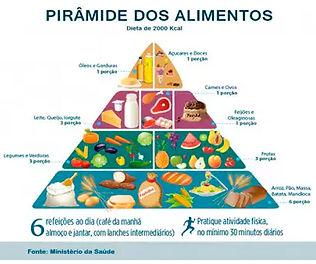 piramide de alimentos.jpg