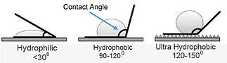 contact angle_edited.jpg