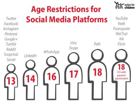 190426 Social media age
