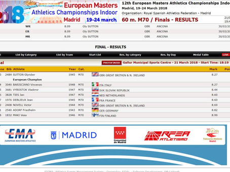 Congratulations to Glyn Sutton European Champion 60m, 200m and Silver in 4 x 200m