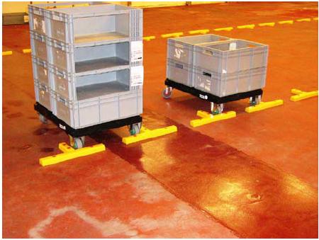 Floor Barriers to Secure Trolleys
