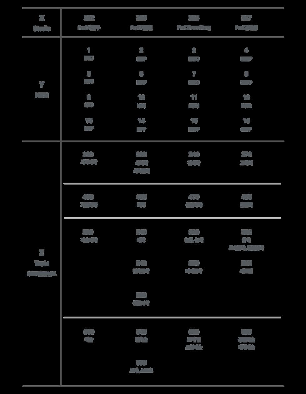 좌표 설명-글자 수정.png