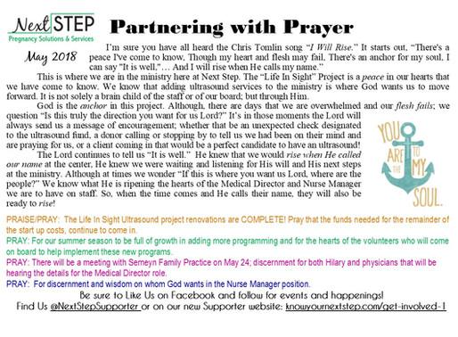 May Prayer Card