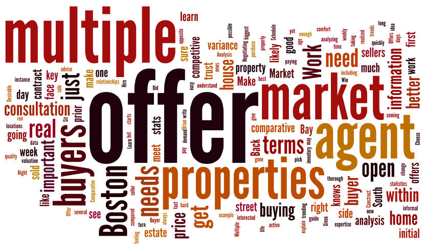 Multiple Offers In Real Estate - Unconditional Offers