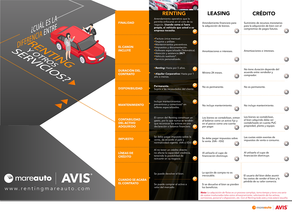 Infografia-Renting-Vs-credito-AB.png