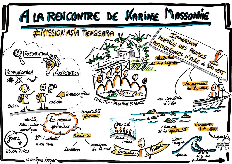 A la rencontre de Karine Massonnie