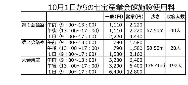 10月から会館利用料2019.6.18.jpg
