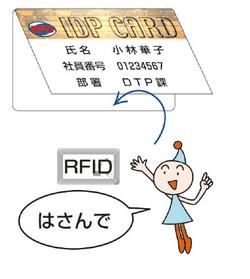 IDPカード