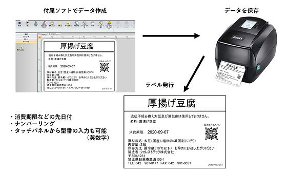 パソコンレス発行例.jpg