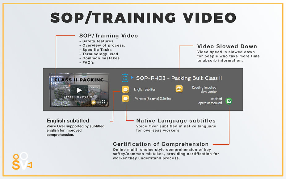 SOP Video Explained.jpg