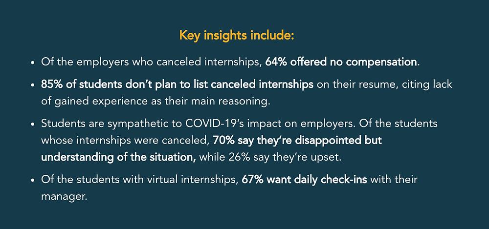 covid employer internship insights