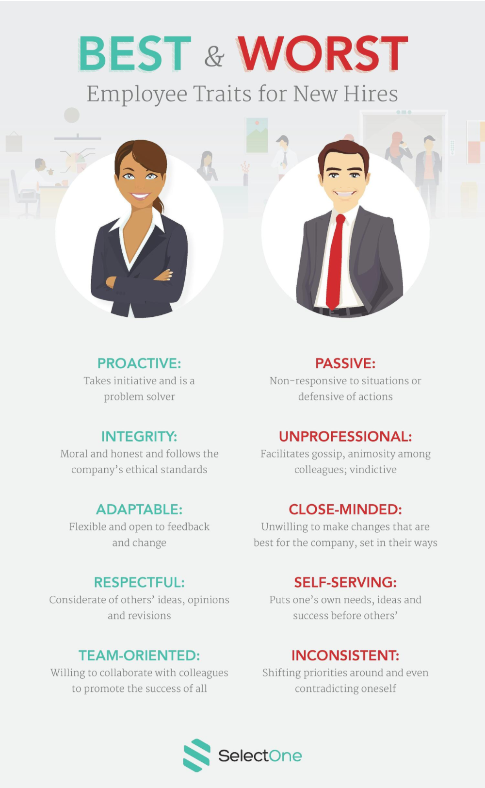 Best and worst employee traits