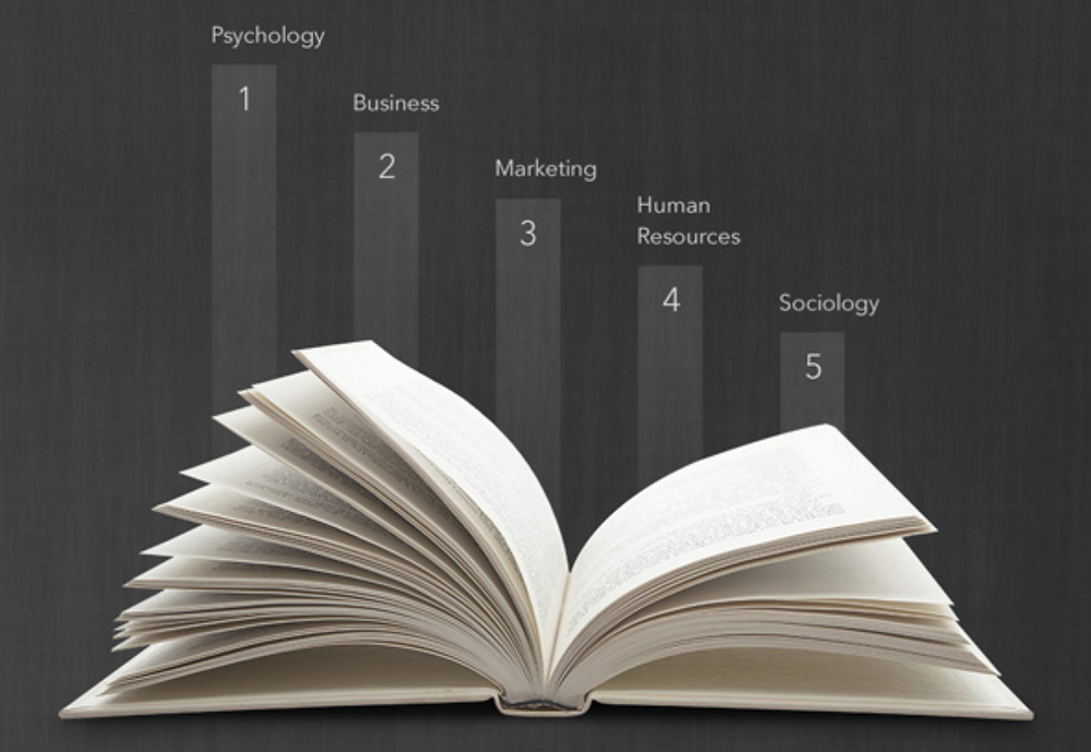Most common majors for a recruiter