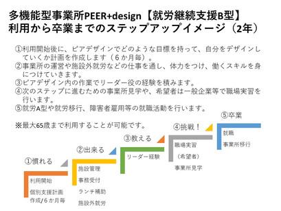 多機能型事業所PEER+design【就労継続支援B型】利用から卒業までのステップアップイメージ(2年)