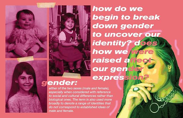 Gender Map