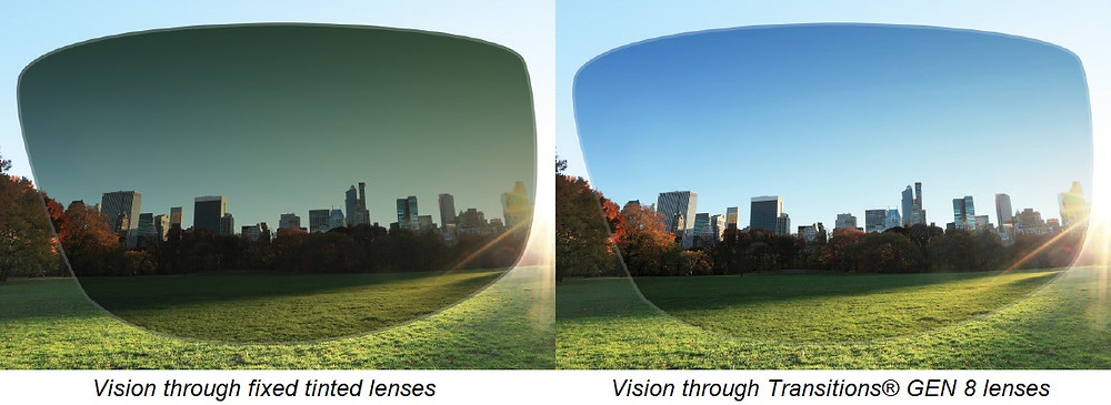 Vision through fixed tinted lenses vs transitions Gen 8 lenses