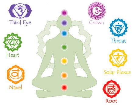 the-chakras-system.jpg