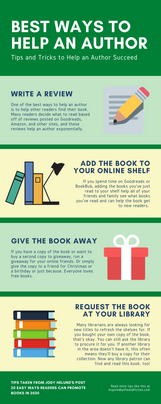How to Help Authors.png
