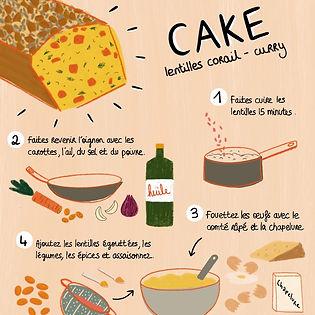 Cake%20lentilles_edited.jpg