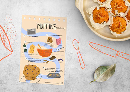Muffin recette mockup.jpg