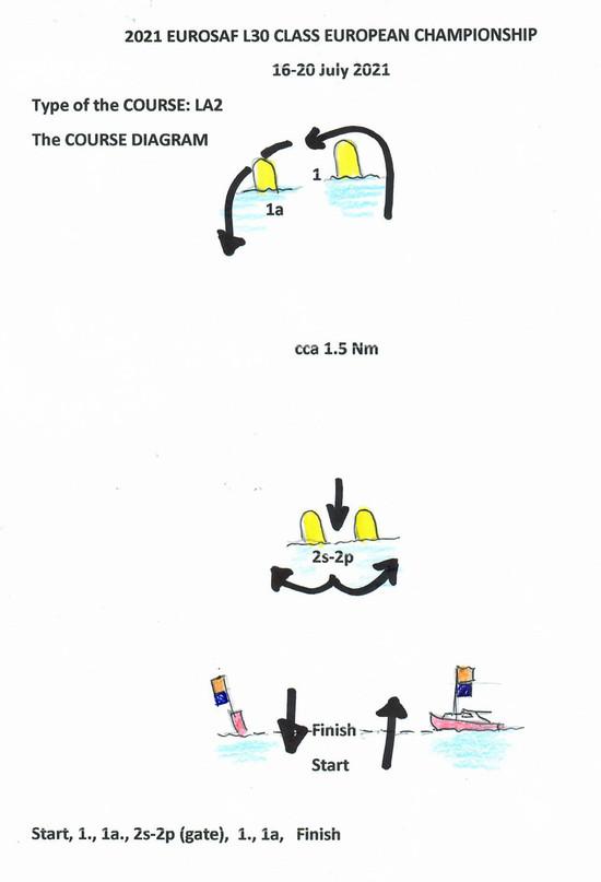 Sailing Instructions, Course Diagram published