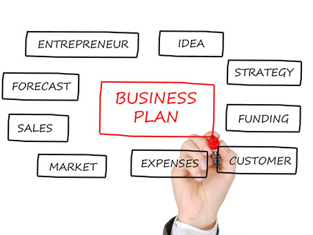 What Are the Steps to Developing an Effective Business Strategy?