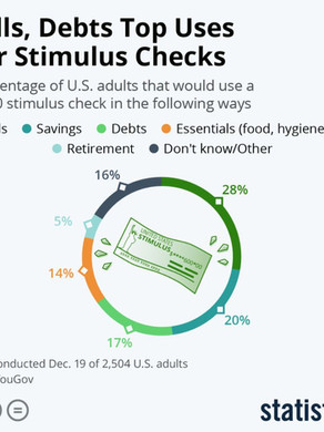 Agents Benefit from Stimulus Checks