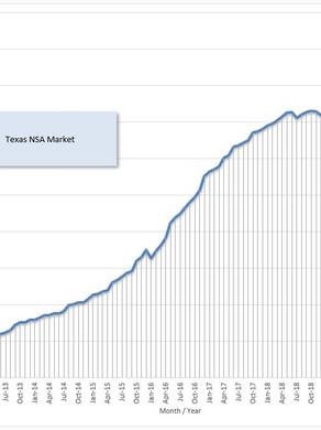 Texas Market Update  &  First Text $500 Winner