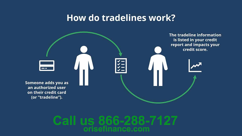 what is a tradeline and how it work