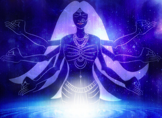 What is Prāṇāyāma?