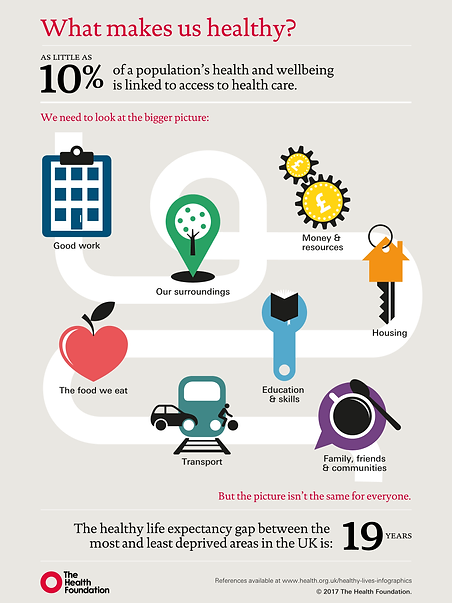 201706-what_makes_us_healthy_infographic