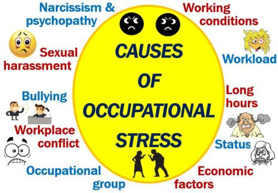Causes-of-Occupational-stress.jpg