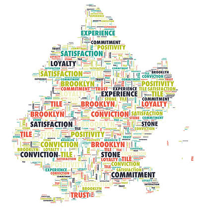 Brooklyn map of words that describe BKST