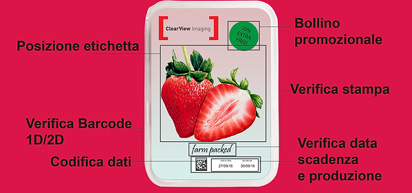 Food pack label. Use by, BBE, barcode, promotional, text