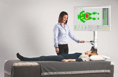 Sleep Ergonomic Consultation