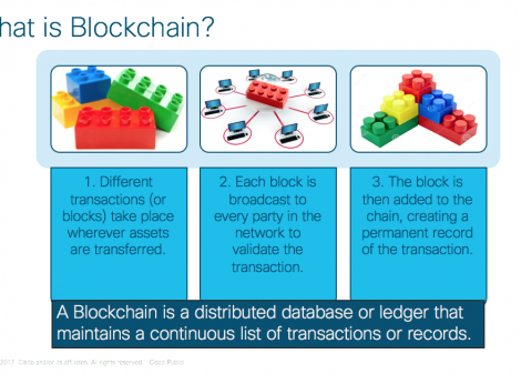 Could Blockchain Technology Become the Mainstream Platform for Digital Transactions?