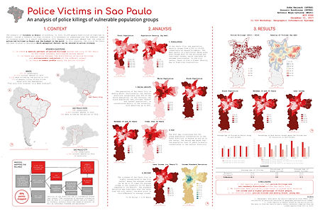POLICE VICTIMS IN SAO PAULO_POSTER_Reina