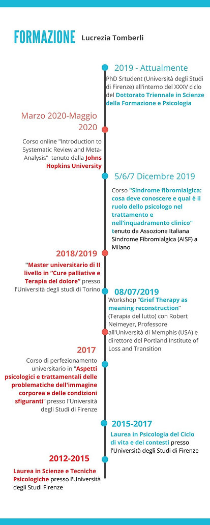 Volleyball History Timeline Infographic-