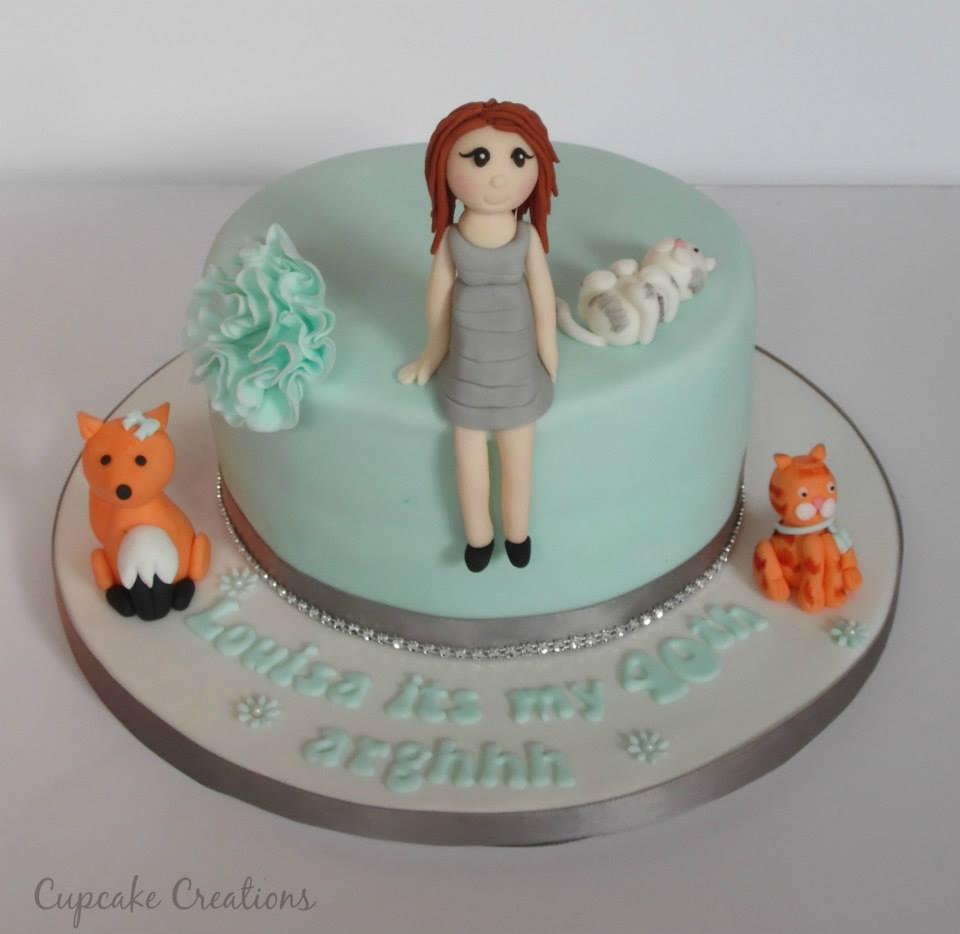 40th Birthday Cake Cats
